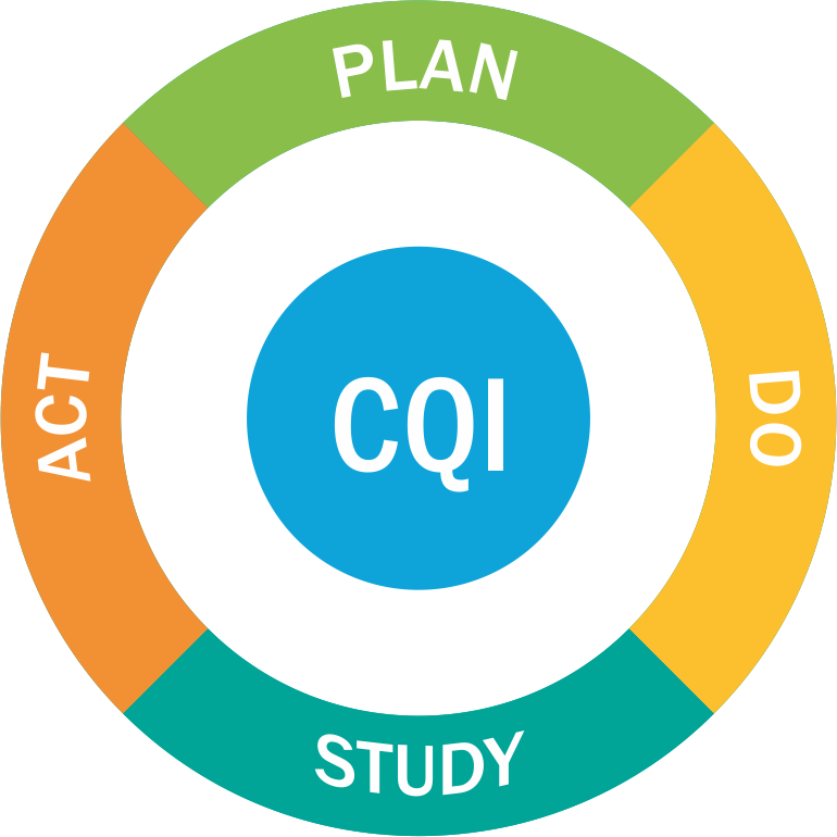 ccqi Welcome to the ccqi's college accreditation and review system (cars) the royal college of psychiatrists college centre for quality improvement (ccqi) collects data from hundreds of health and social care organisations to support its accreditation and peer review processes.